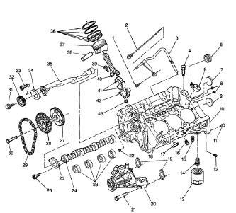 Manual De Mecanica GMC Sierra Silverado 2000 2001 2002 2003