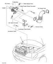 Toyota Highlander 2004 Manual De Reparacion y Mecanica