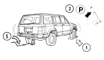 Manual De Mecanica Y Reparacion Grand cherokee Xj 1989