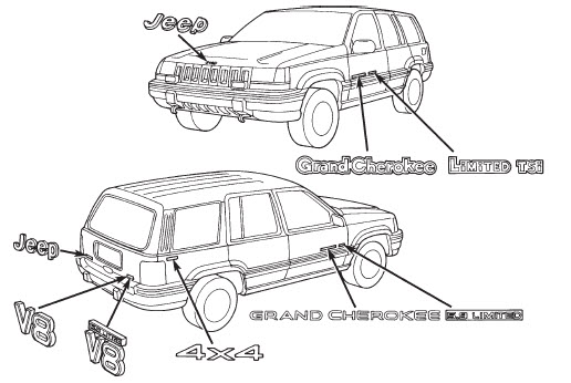 Manual de reparacion de jeep grand cherokee