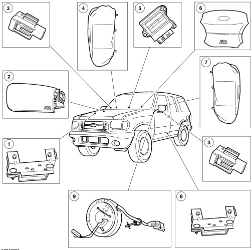 Diagrama caja de fusibles ford explorer 2002
