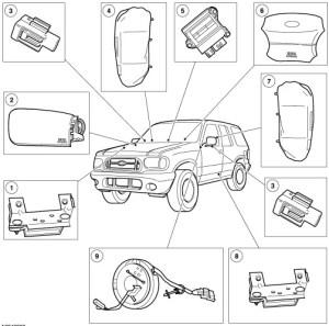 2002 2005 Ford Explorer Sport Trac  Manual de Reparacion