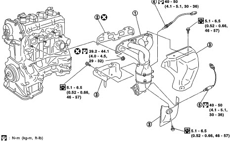 Nissan primera p12 user manual