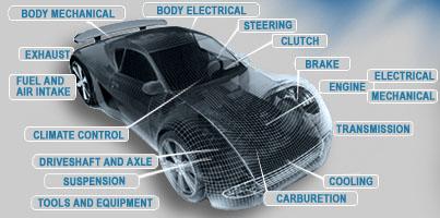 Auto Spare Parts Usa