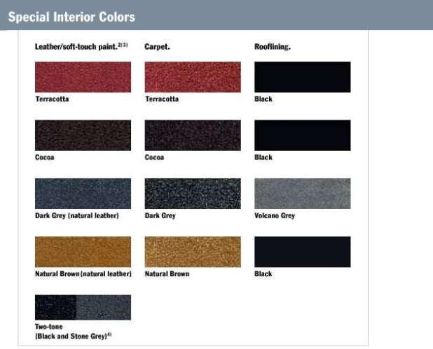 bmw interior color codes. Black Bedroom Furniture Sets. Home Design Ideas