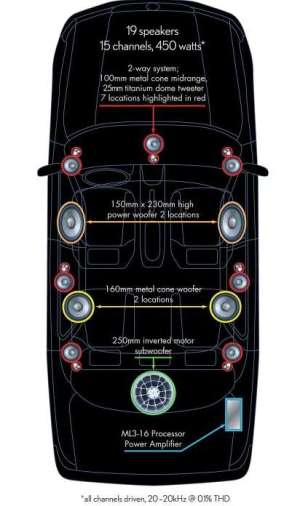 DIAGRAM: First details of Lexus LS460 advanced audio