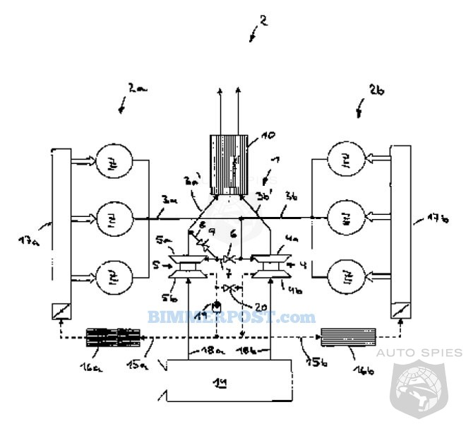 BMW Patents A Turbo V6, Where Could This Be Used? Next-Gen