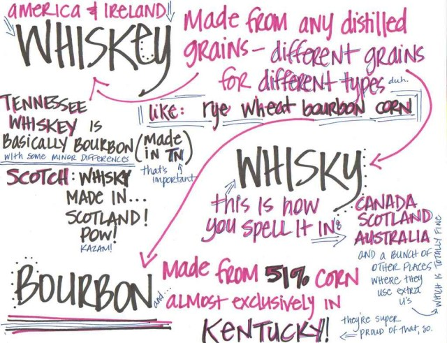 Image result for sip your whiskey nice and slow