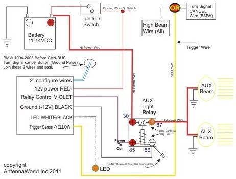 wiring diagram bmw r1200gs  wiring diagram