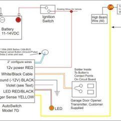 Sears Garage Door Opener Sensor Wiring Diagram How To Draw Plc – Wirdig Readingrat.net