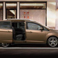 Review Grand New Veloz 1.5 Foto Avanza 2018 Ford C Max Motability