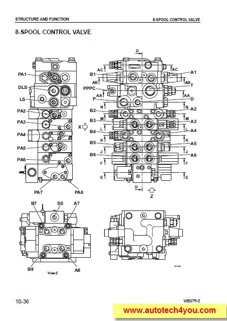 Komatsu WB97R-5 Backhoe Loader Service Manual برنامج صيانة