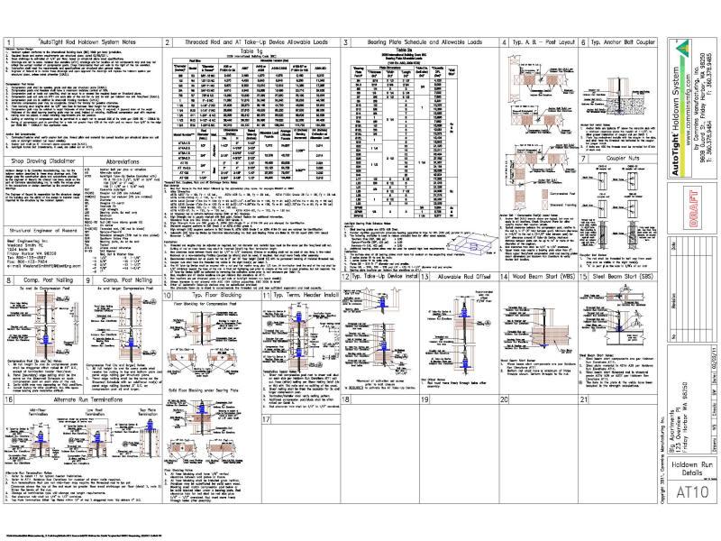 AutoTight® Rod Holdown System