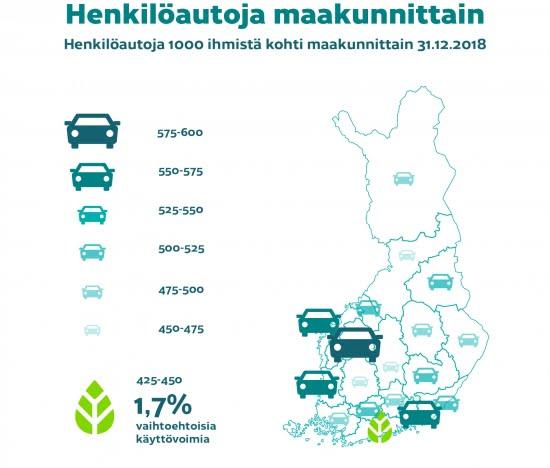 Autotiheys vaihtelee Suomessa – vaihtoehtoisten käyttövoimien nousu näkyy Uudellamaalla