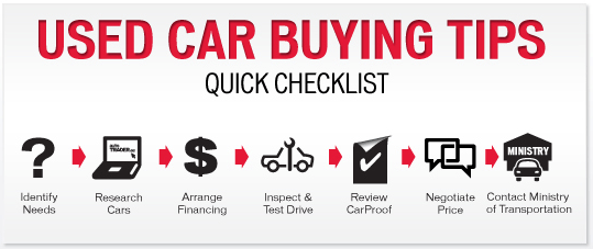Used Car Buying Checklist >> Checklist When Buying A Used Car Job Description For