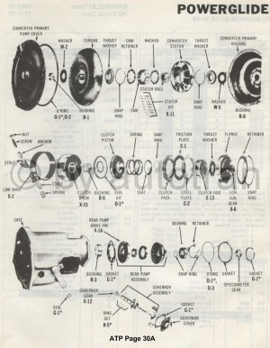 amt 57 chevy tranny  Scale Auto Magazine  For building