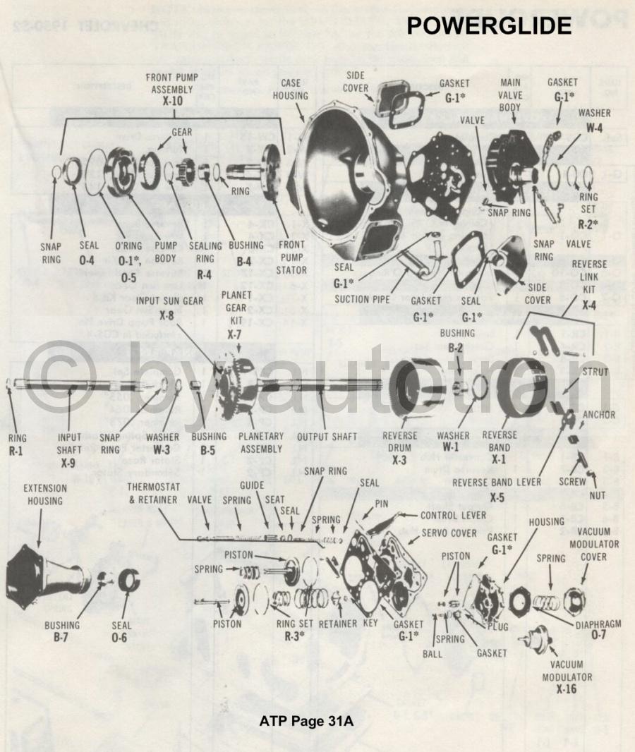 medium resolution of 1950 1952