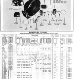 powerglide partspowerglide clutch diagram 21 [ 900 x 1270 Pixel ]