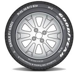 Goodyear lanza nueva línea de neumáticos MAX Series