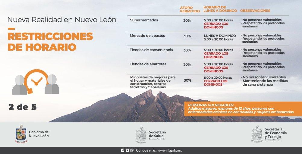 Anuncian restricciones en Nuevo León por aumento en casos de COVID-19
