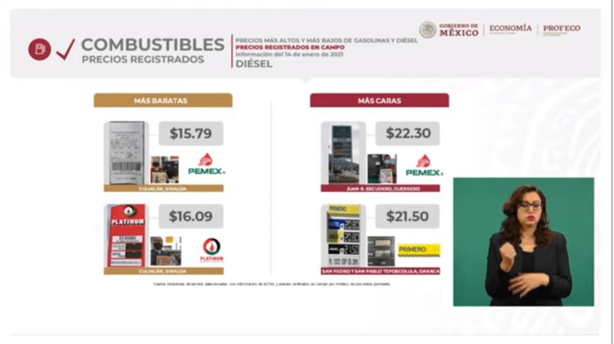 Diesel alcanza precio promedio de 19.93 pesos por litro