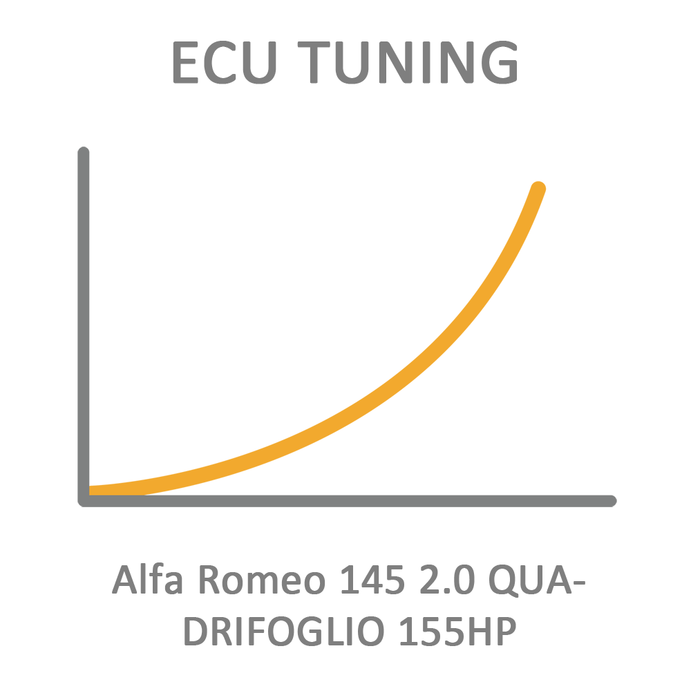 Alfa Romeo 145 2.0 QUADRIFOGLIO 155HP ECU Tuning Remapping
