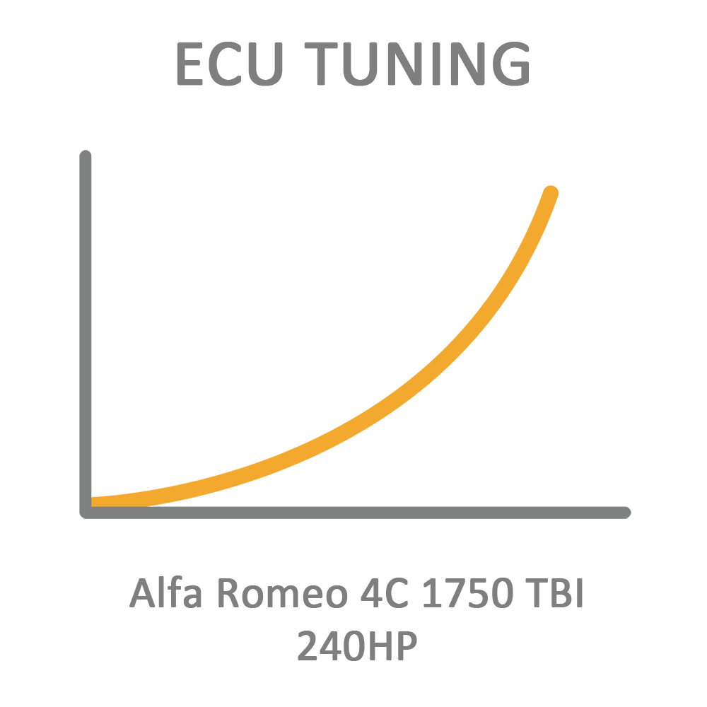 Alfa Romeo 4C 1750 TBI 240HP ECU Tuning Remapping Programming
