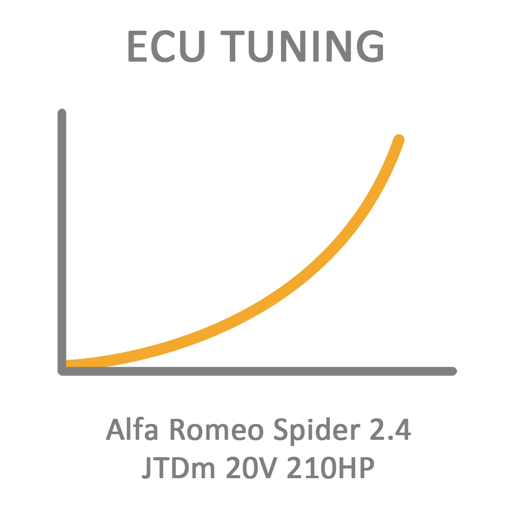 Alfa Romeo Spider 2.4 JTDm 20V 210HP ECU Tuning Remapping