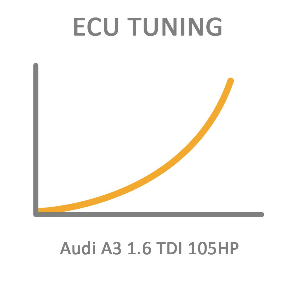 Audi A3 1.6 TDI 105HP ECU Tuning Remapping Programming