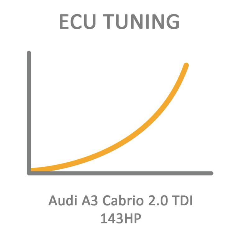 Audi A3 Cabrio 2.0 TDI 143HP ECU Tuning Remapping Programming