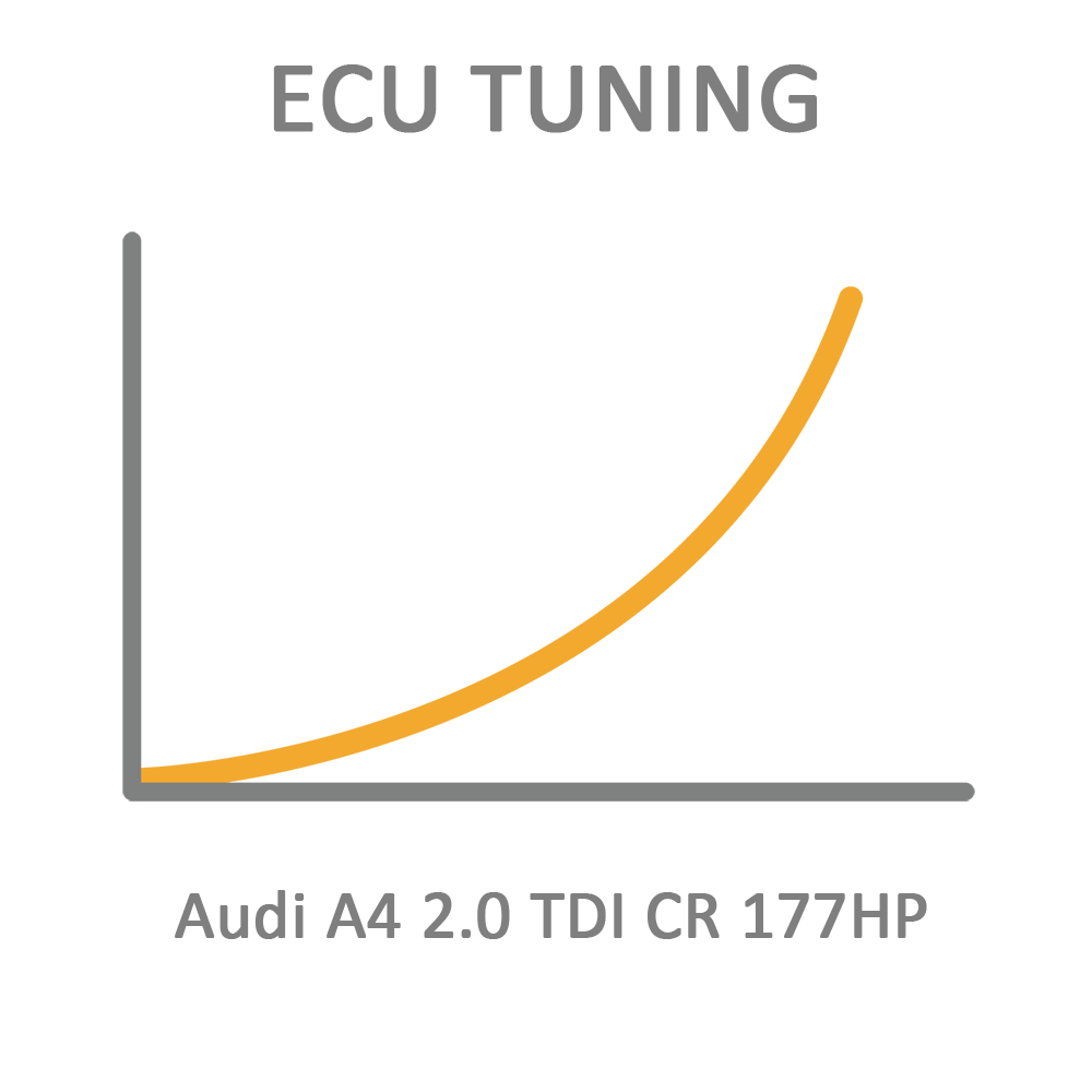 Audi A4 2.0 TDI CR 177HP ECU Tuning Remapping Programming