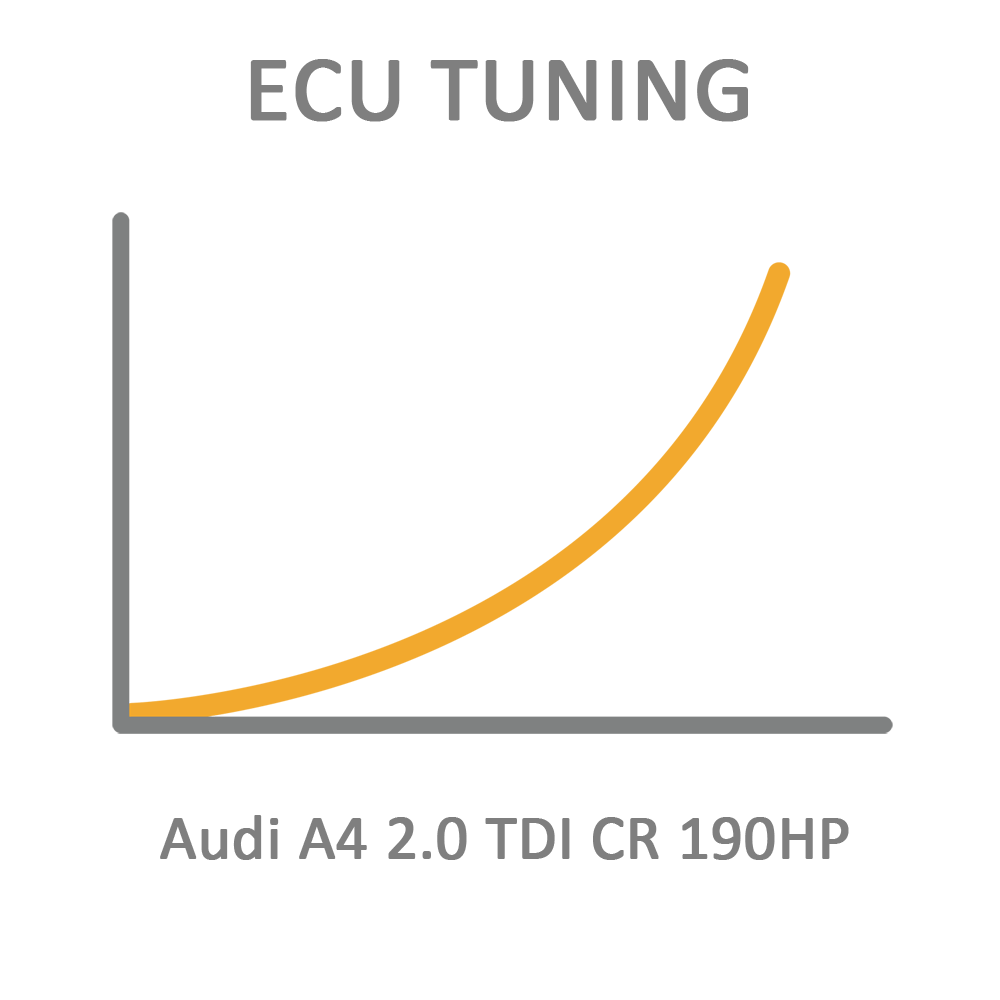 Audi A4 2.0 TDI CR 190HP ECU Tuning Remapping Programming