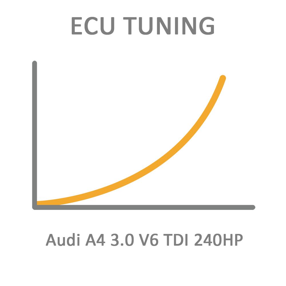 Audi A4 3.0 V6 TDI 240HP ECU Tuning Remapping Programming