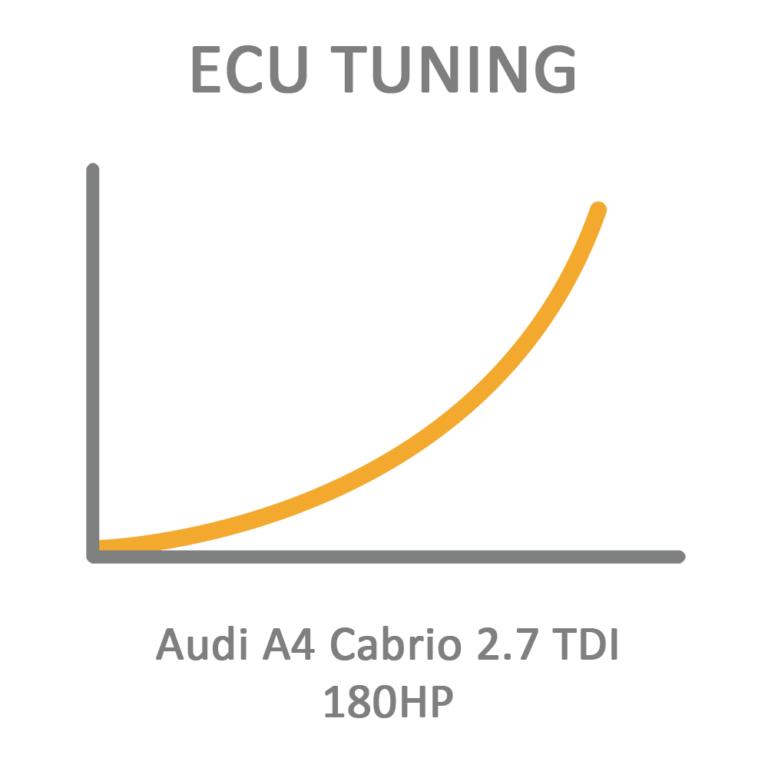 Audi A4 Cabrio 2.7 TDI 180HP ECU Tuning Remapping Programming