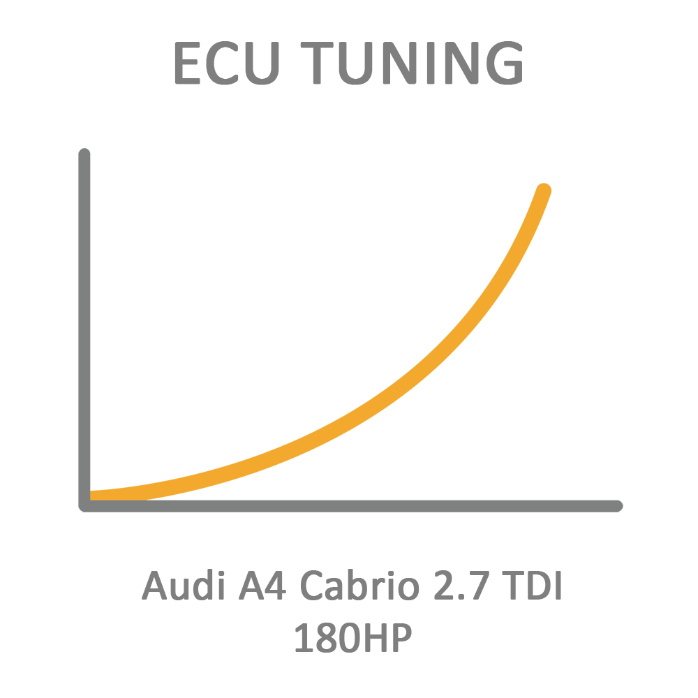 Audi A4 Cabrio 2.7 TDI 180HP ECU Tuning Remapping Programming
