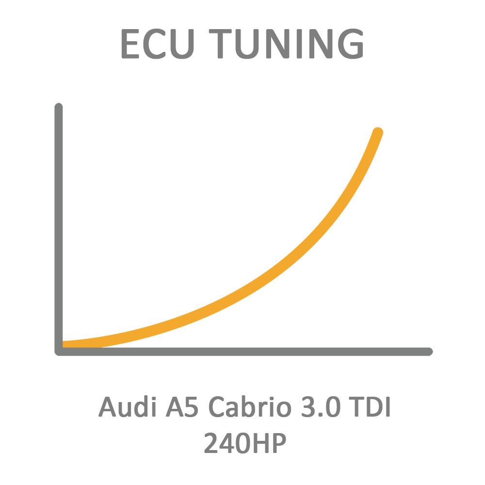 Audi A5 Cabrio 3.0 TDI 240HP ECU Tuning Remapping Programming
