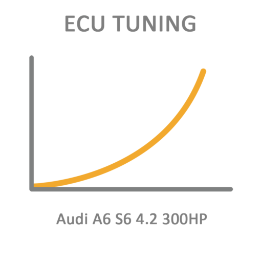 Audi A6 S6 4.2 300HP ECU Tuning Remapping Programming