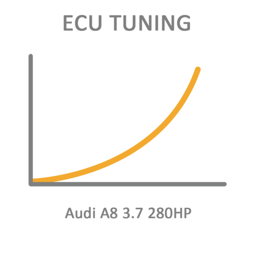 Audi A8 3.7 280HP ECU Tuning Remapping Programming
