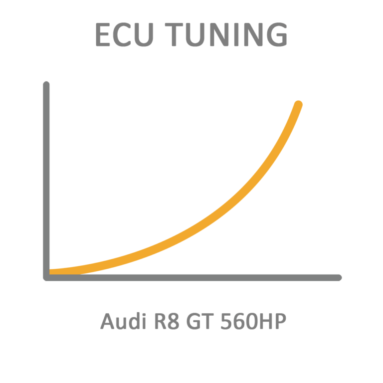 Audi R8 GT 560HP ECU Tuning Remapping Programming