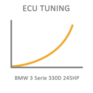 BMW 3 Series 330D 245HP ECU Tuning Remapping Programming