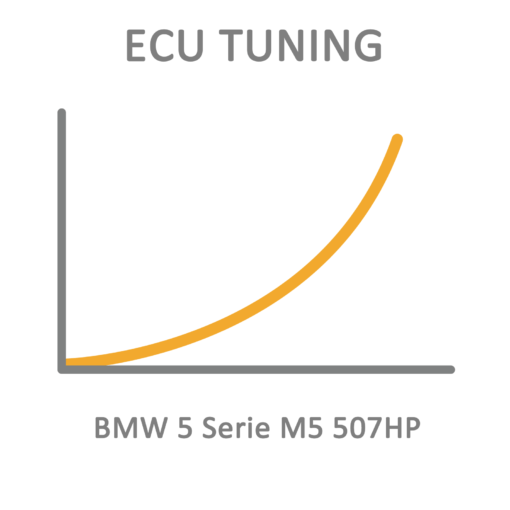 BMW 5 Series M5 507HP ECU Tuning Remapping Programming