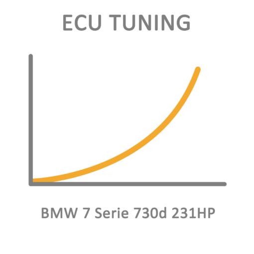 BMW 7 Series 730d 231HP ECU Tuning Remapping Programming