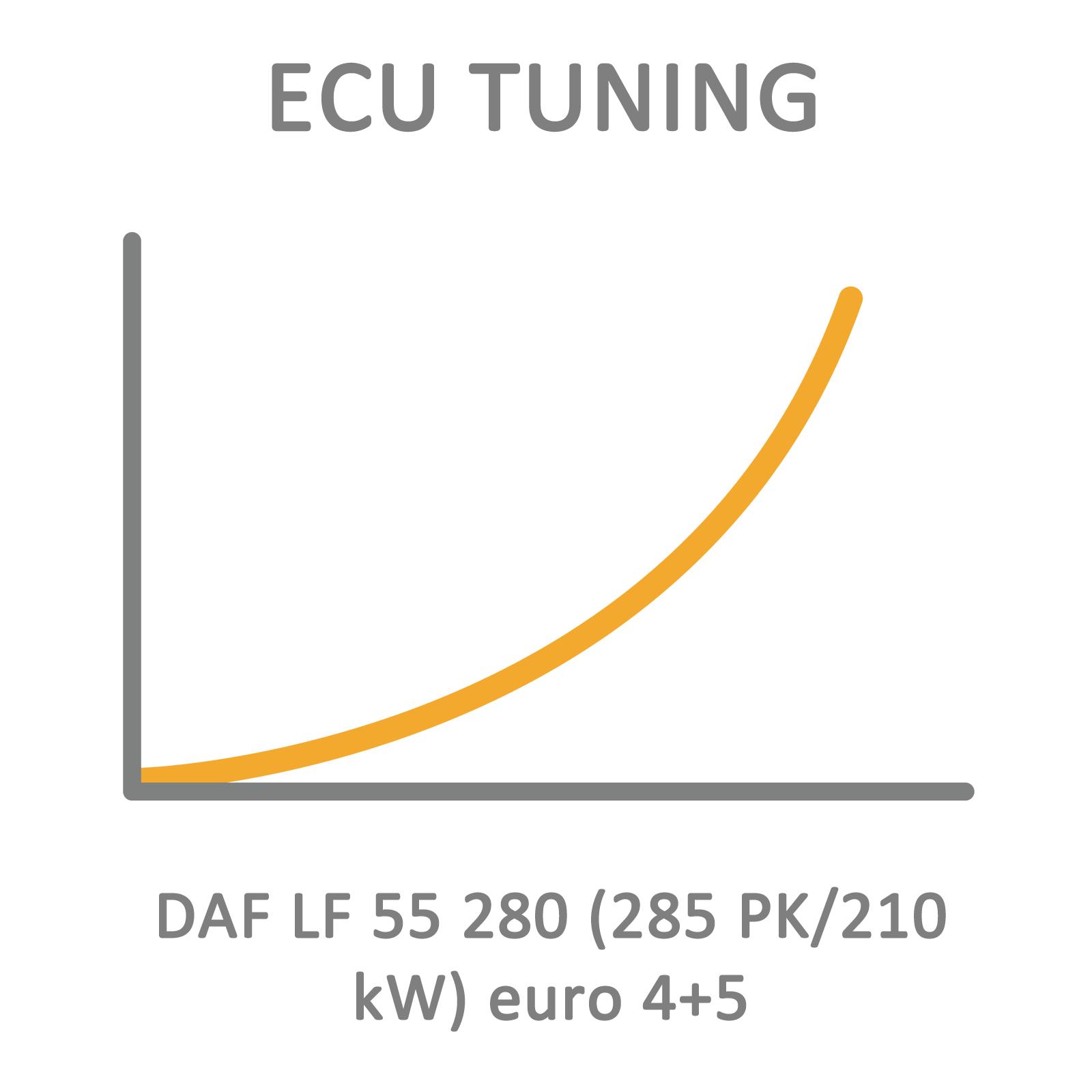 DAF LF 55 280 (285 PK/210 kW) euro 4+5 ECU Tuning