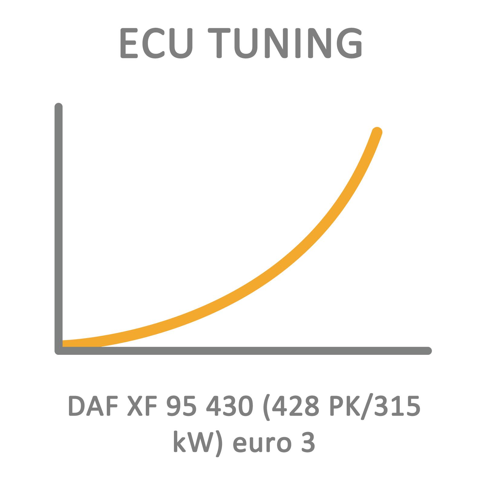 DAF XF 95 430 (428 PK/315 kW) euro 3 ECU Tuning Remapping