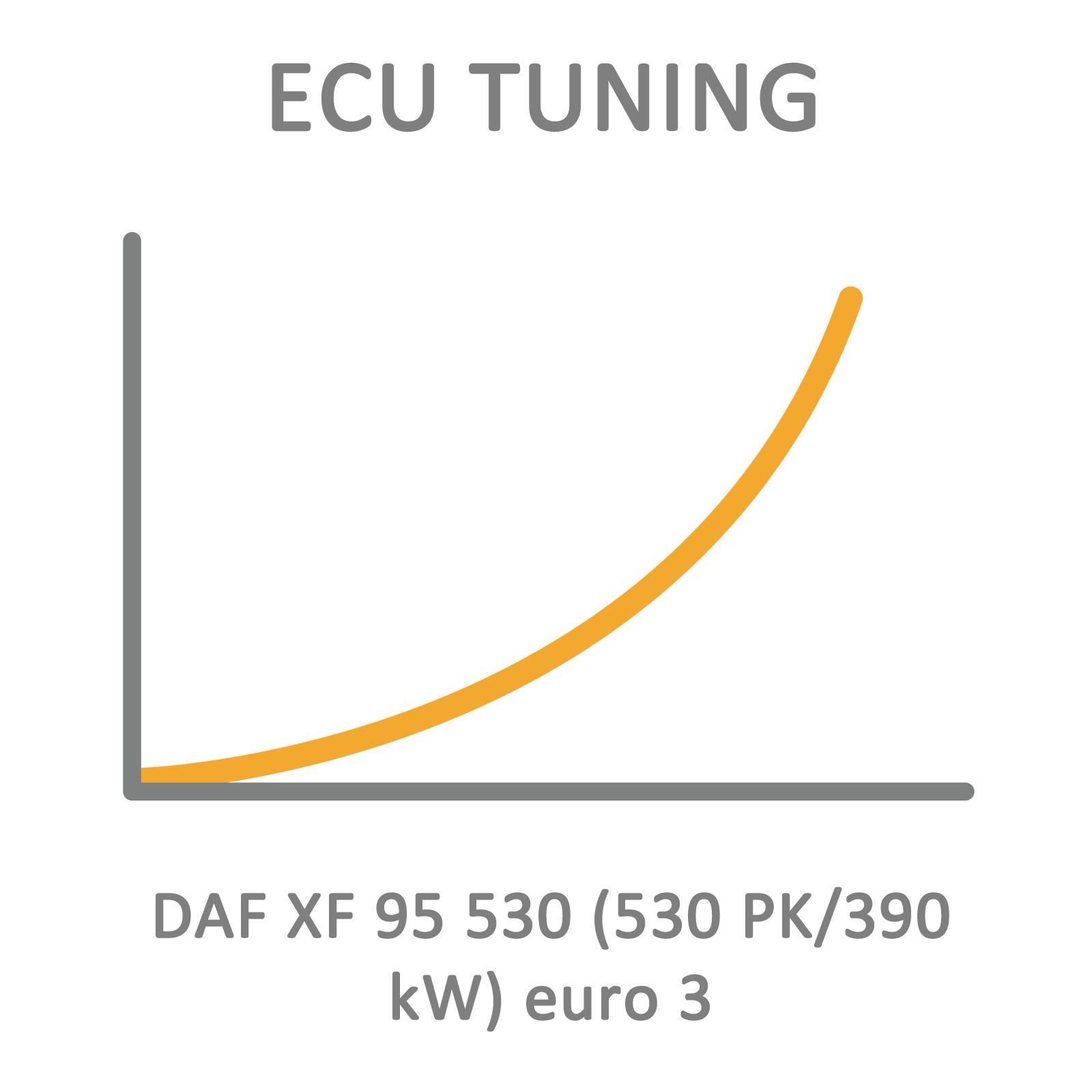 DAF XF 95 530 (530 PK/390 kW) euro 3 ECU Tuning Remapping