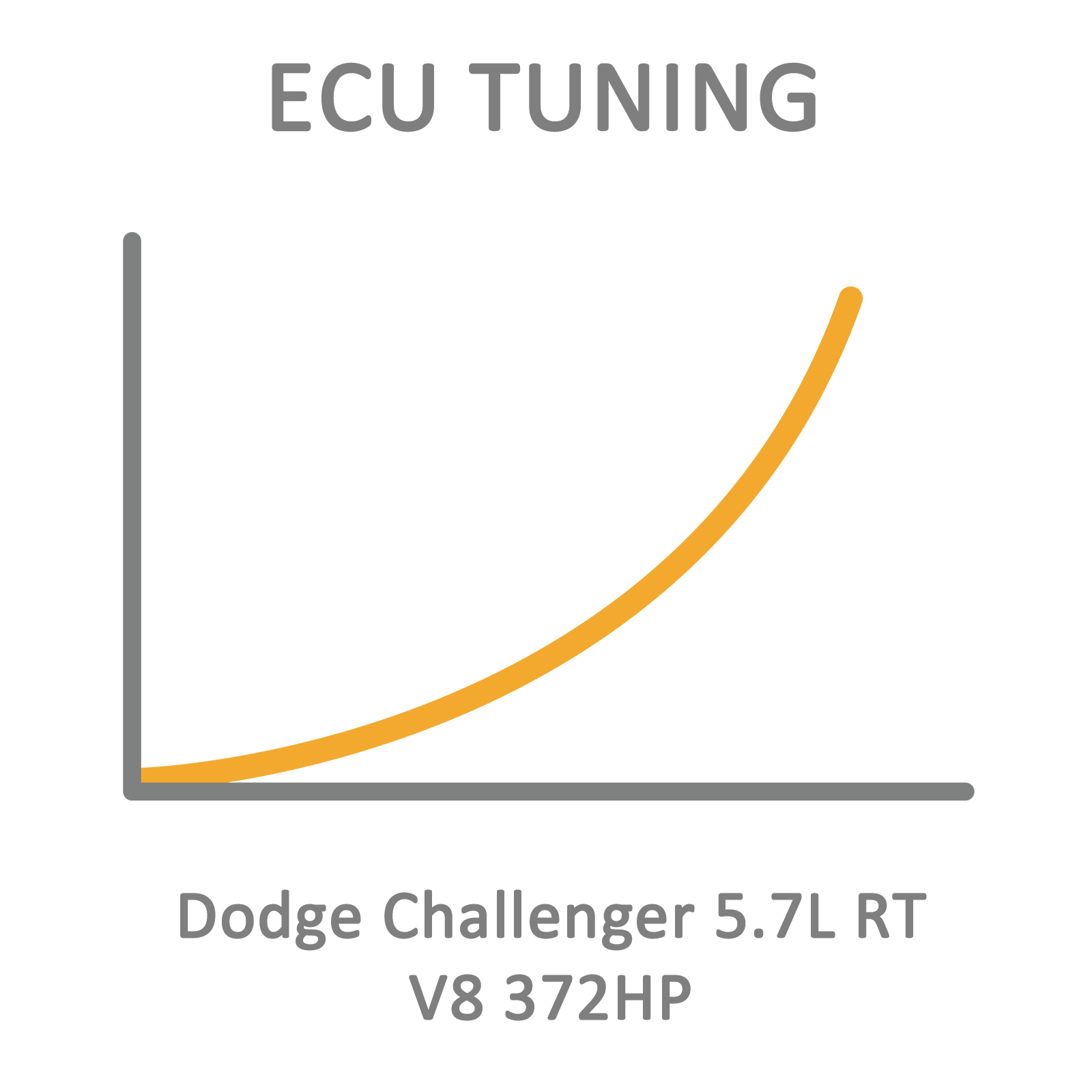 Dodge Challenger 5.7L RT V8 372HP ECU Tuning Remapping