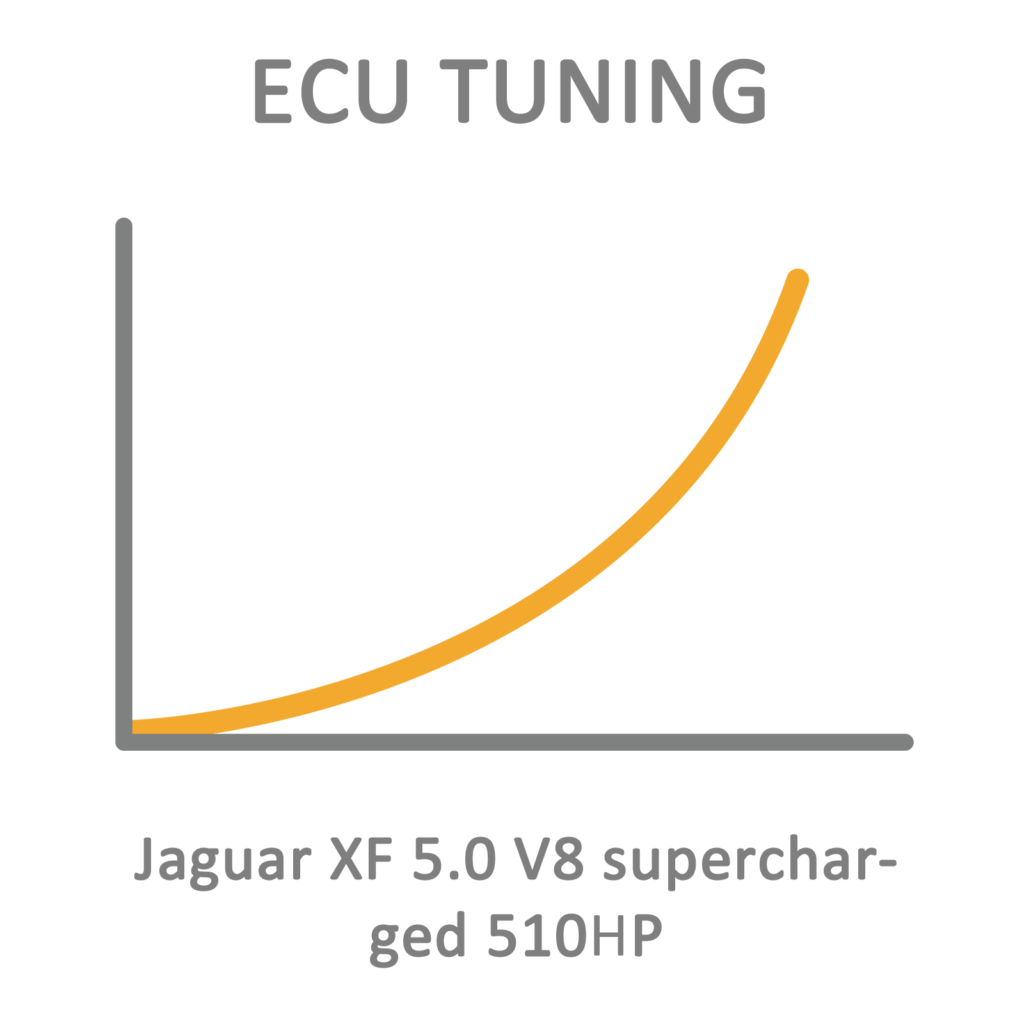 Jaguar XF 5.0 V8 supercharged 510HP ECU Tuning Remapping