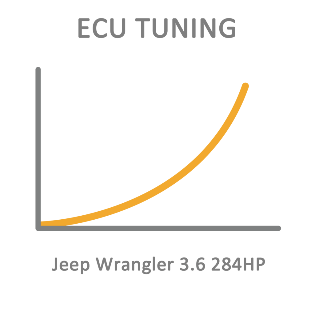 Jeep Wrangler 3.6 284HP ECU Tuning Remapping Programming