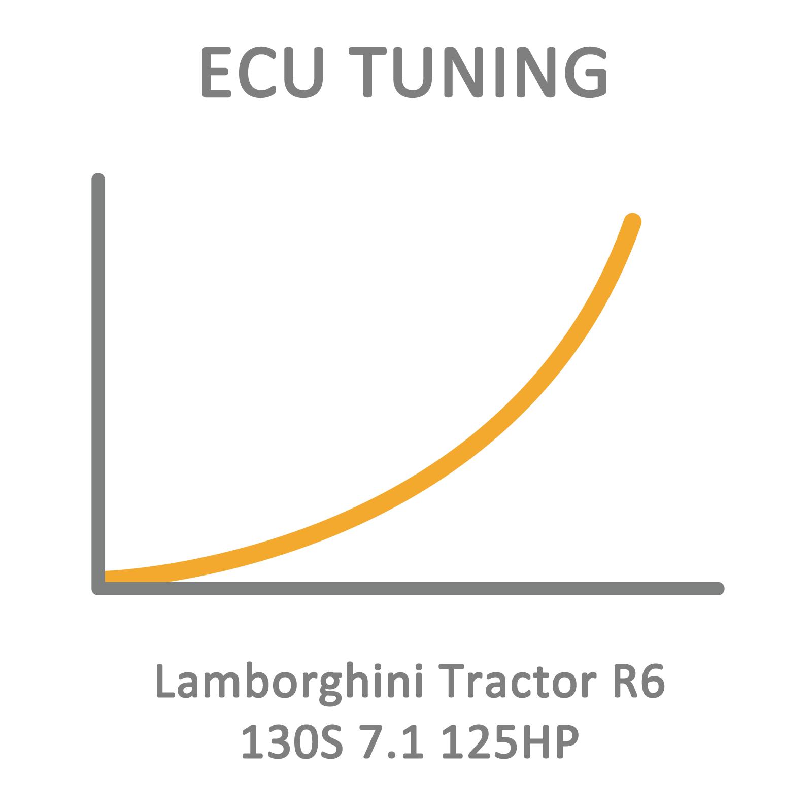 Lamborghini Tractor R6 130S 7.1 125HP ECU Tuning Remapping