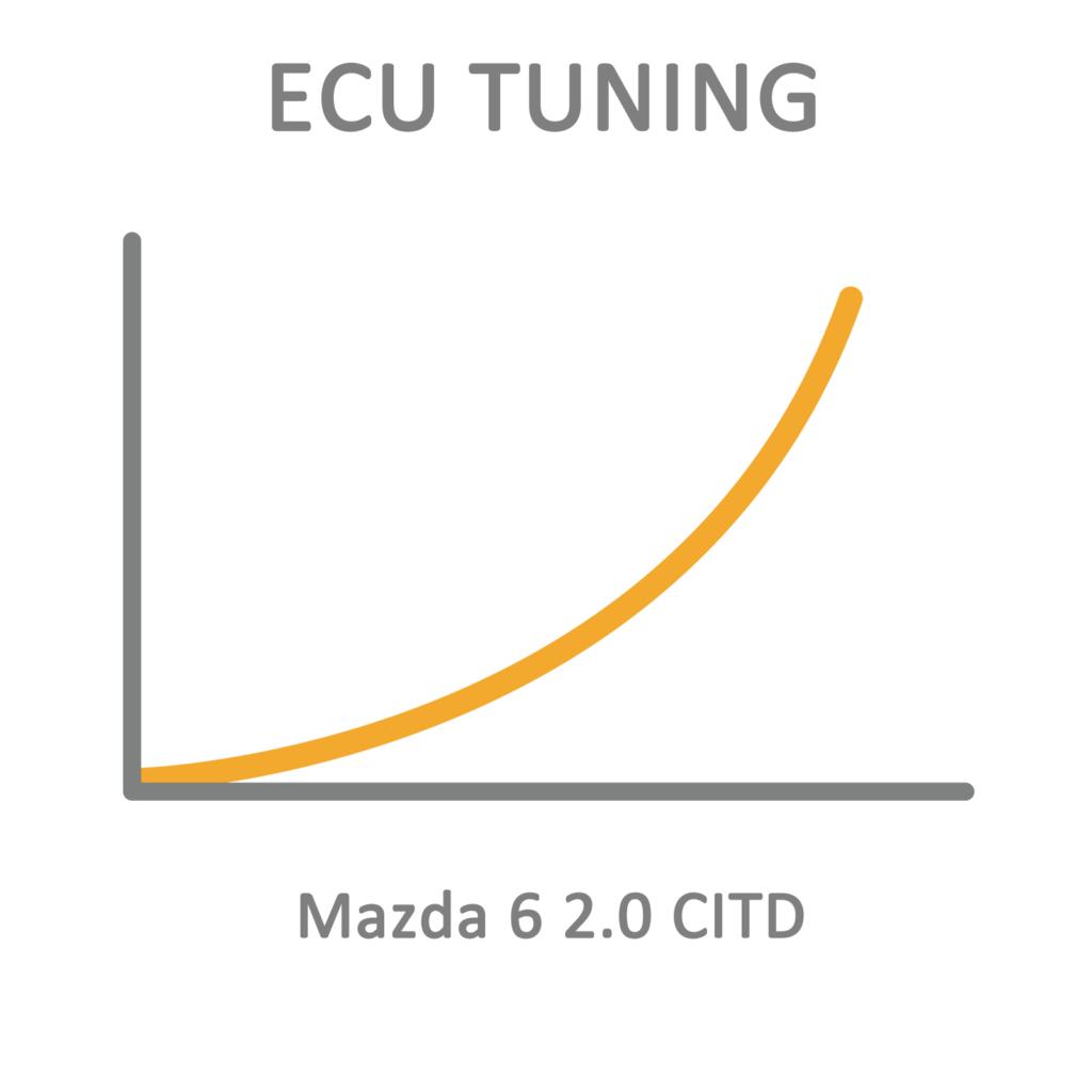 Mazda 6 2.0 CITD ECU Tuning Remapping Programming